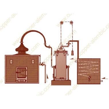 Alambique Generador de Vapor, Columna de Destilación & Serpentín