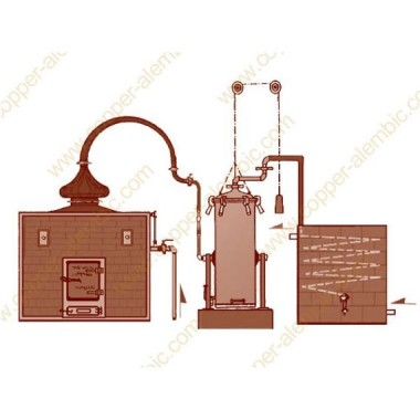 Dampferzeuger Destillierkolben Destilliersäule und Serpentinschlauch