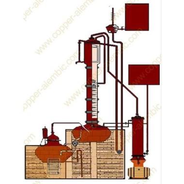 Armagnac Destillierkolben Doppelkessel